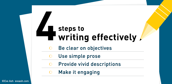 4_steps_to_writing_effectively_eve