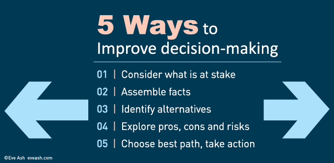5_ways_to_improve_decision_making