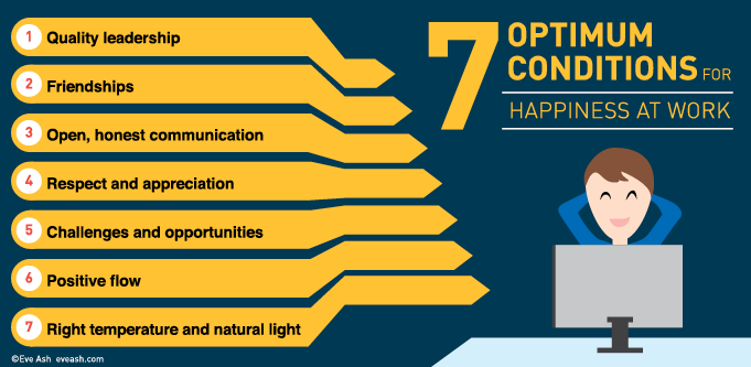 Seven_optimum_conditions_for_happiness_at_work